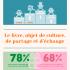 INFOGRAPHIE : Les Français et la lecture